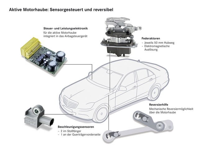 Mercedes Benz Tecday Pedestrian Protection Benzinsider