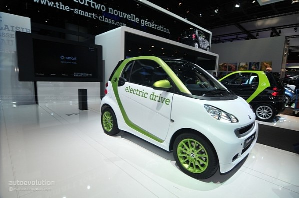 electric smart 597x395 Hertz Adds Electric Fortwo To Its Fleet