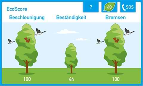 """EcoScore"" Trees by car2go, Now Available"