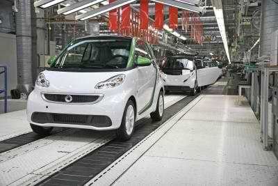 Smart fortwo e-drive now in Production