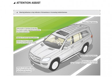 Lawsuits archives a mercedes benz fan blog for Mercedes benz attention assist