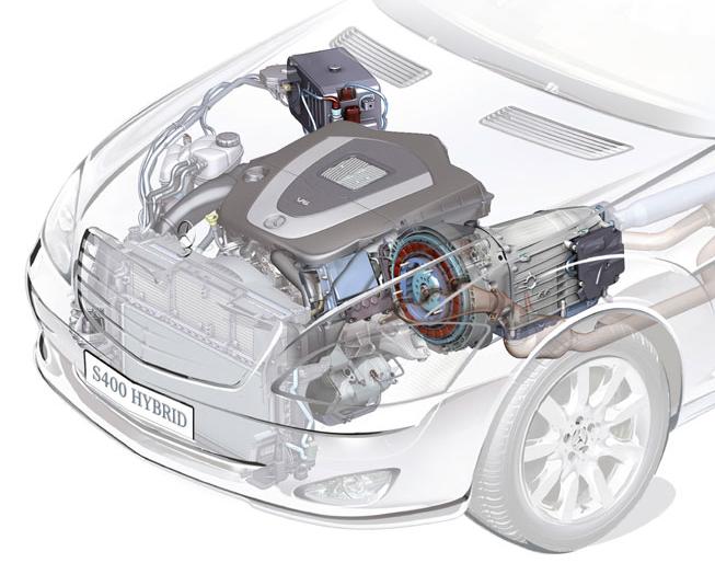 HYBRID drive Mercedes Benz Mercedes Benzs Green Future