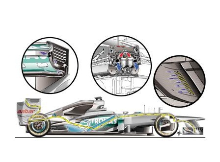 Mercedes AMG Petronas W03 Double DRS System F1: Double DRS Systems Like the Ones Mercedes Developed Banned for 2013