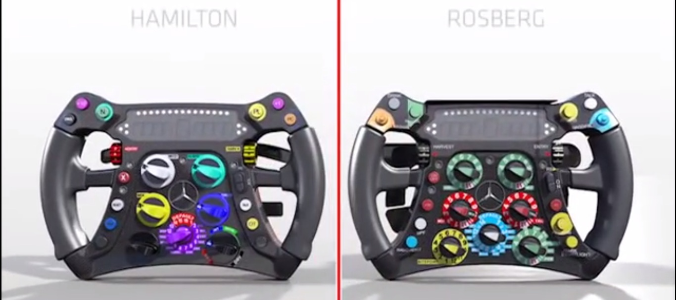 lewis hamilton and nico rosberg steering wheel A Quick Look at Mercedes F1 Steering Wheels