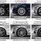 2015 Mercedes C Class 10 60x60 2015 Mercedes C Class Order Guide Revealed