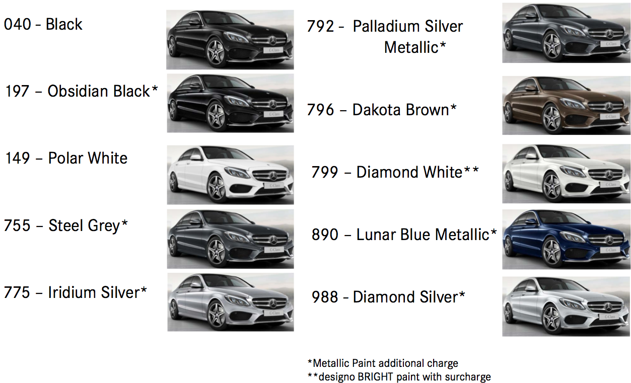 Car paint colour charts