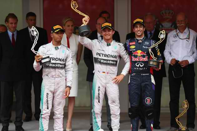 monaco grand prix results Rosberg Wins in Monaco Grand Prix and Gets Back Number One Position