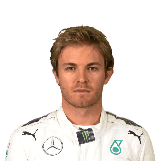 is nico rosberg getting a contract extension. Black Bedroom Furniture Sets. Home Design Ideas