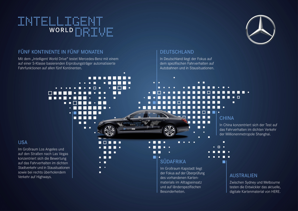 Mercedes Benz Self Driving Car How Far Have They Gone