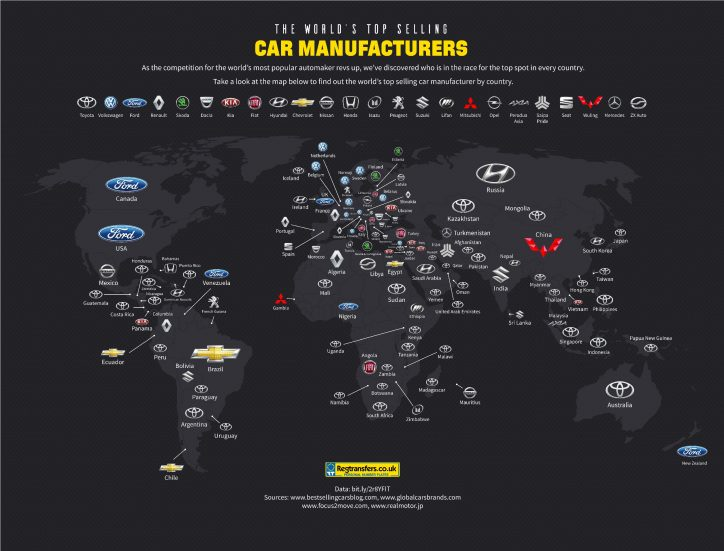 Where Does Mercedes Rank Among Cars