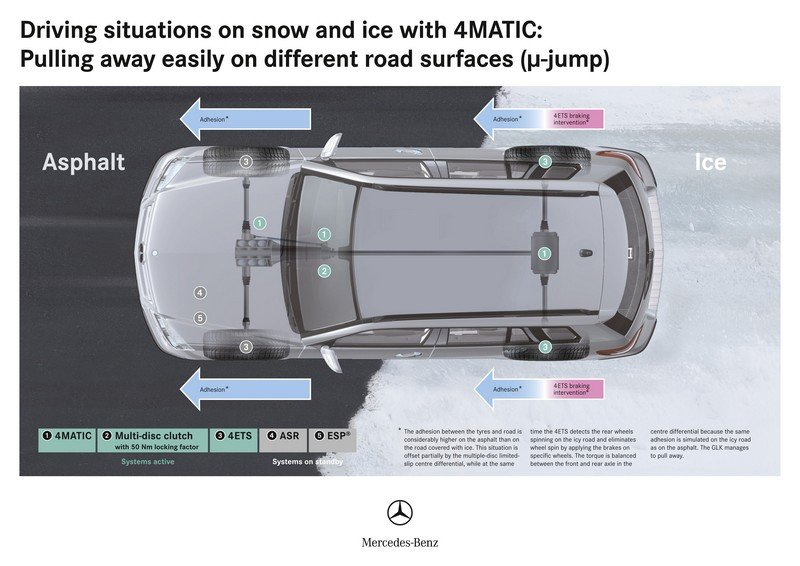 Mercedes-Benz_GLK_Winter_driving_Fun07